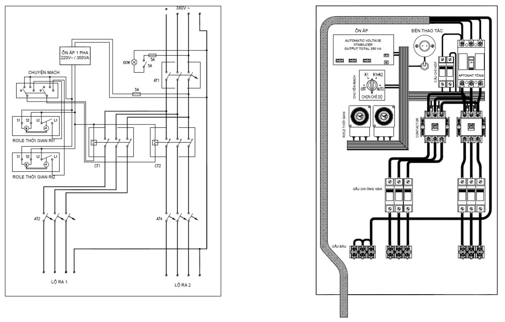 Sơ đồ tủ điện thang may